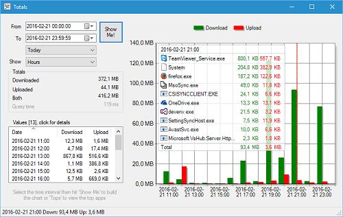 NetBalancer 10.3.2.2806 Crack + Activation Code [Latest 2022]